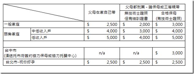 Summary_20140506